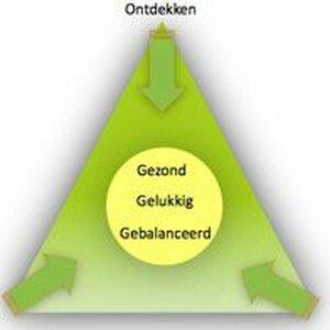 Oudkerk praktijk voor therapie en psychosociale begeleiding image 1